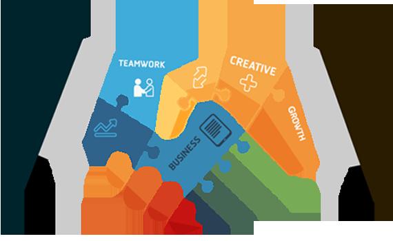Netmage Tech System | Website Designing & Development Company